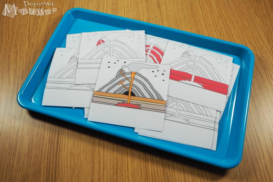 Karty zbudową wulkanu